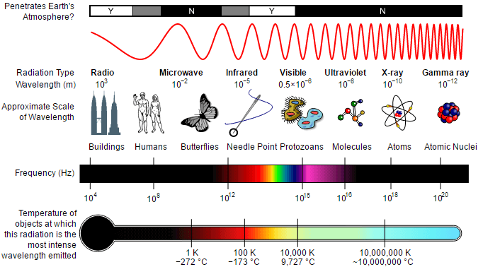 Spectrum Tv Chromium